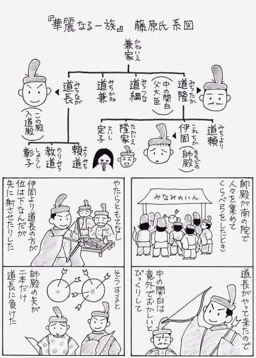 『大鏡』南院の競べ弓 現代語訳 古文 おもしろい ...